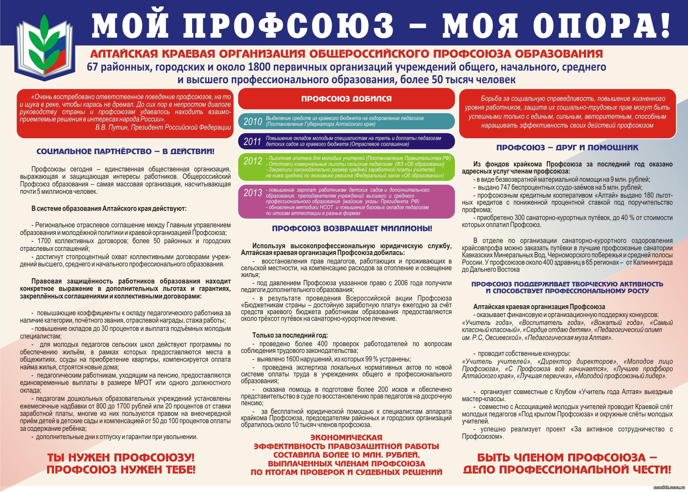 Правовой статус профсоюзной организации кратко